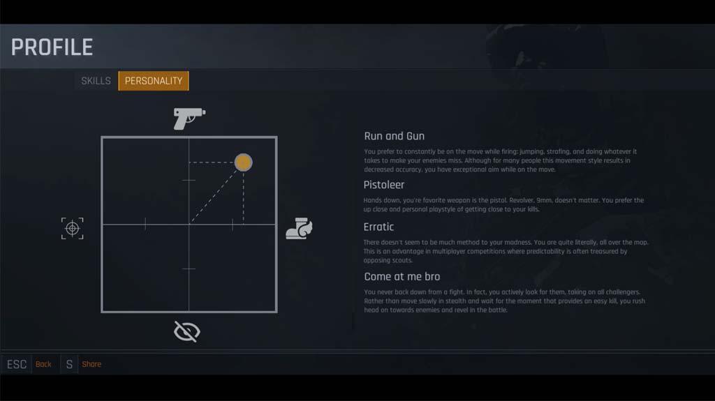 Perfil del jugador en AimLab